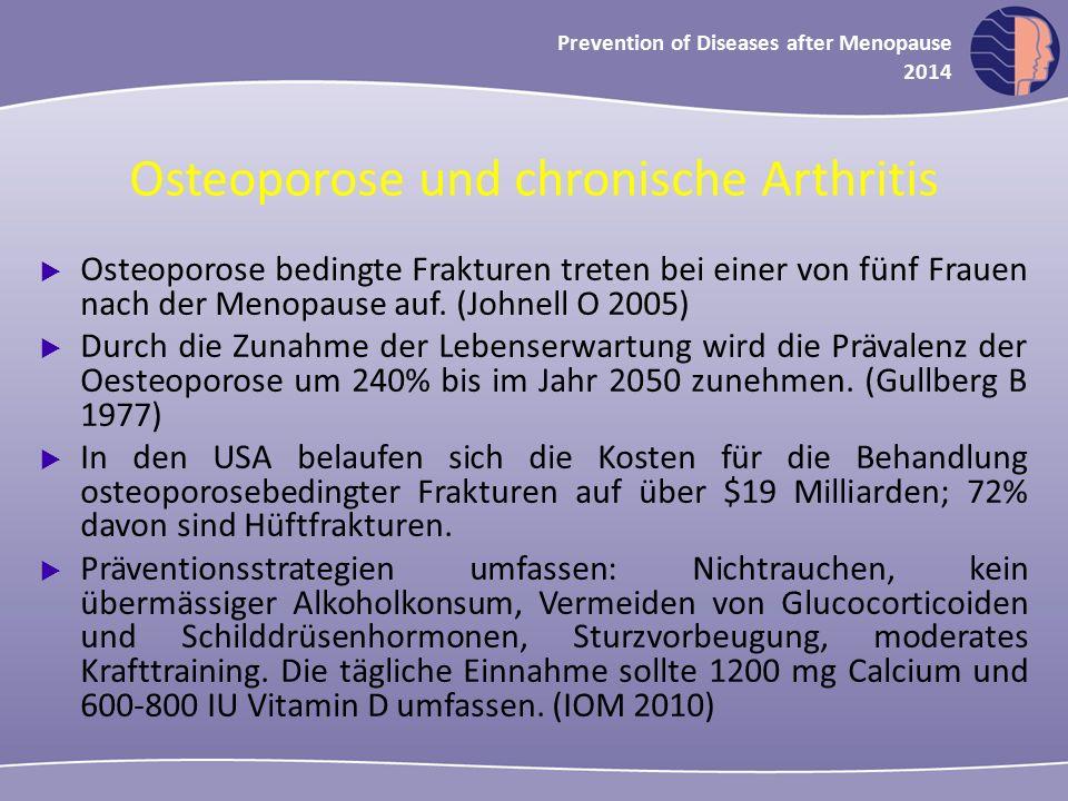 Oncology in midlife and beyond 2013 Prevention of Diseases after Menopause 2014 Osteoporose und chronische Arthritis  Osteoporose bedingte Frakturen treten bei einer von fünf Frauen nach der Menopause auf.