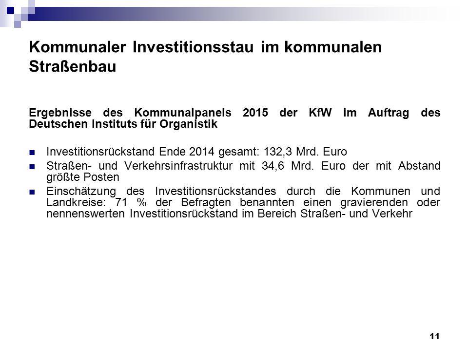 Kommunaler Investitionsstau im kommunalen Straßenbau Ergebnisse des Kommunalpanels 2015 der KfW im Auftrag des Deutschen Instituts für Organistik Inve