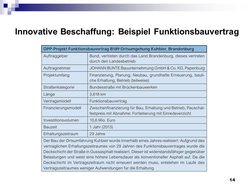 Innovative Beschaffung: Beispiel Funktionsbauvertrag 14