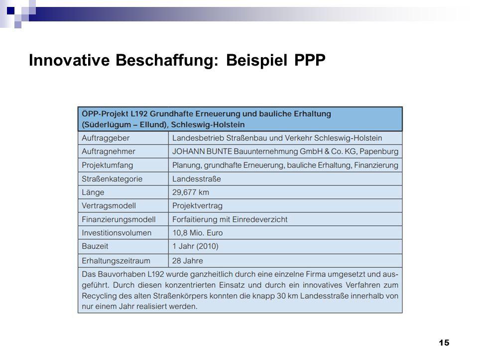 Innovative Beschaffung: Beispiel PPP 15