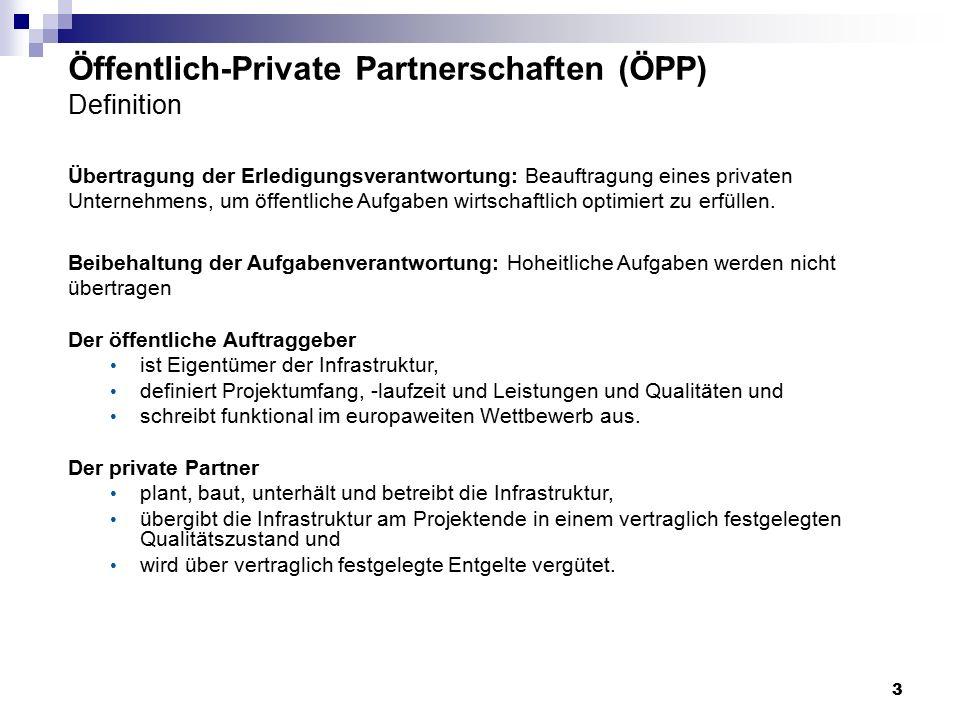 Übertragung der Erledigungsverantwortung: Beauftragung eines privaten Unternehmens, um öffentliche Aufgaben wirtschaftlich optimiert zu erfüllen. Beib