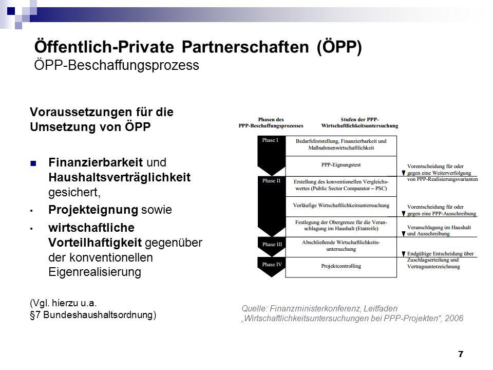 Voraussetzungen für die Umsetzung von ÖPP Finanzierbarkeit und Haushaltsverträglichkeit gesichert, Projekteignung sowie wirtschaftliche Vorteilhaftigk