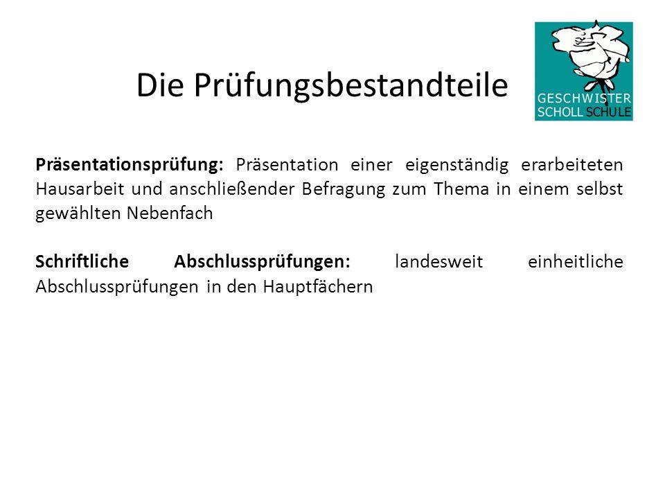 Erster Prüfungsteil: Die Präsentationsprüfung Möglich in allen Fächern außer D, M, E.