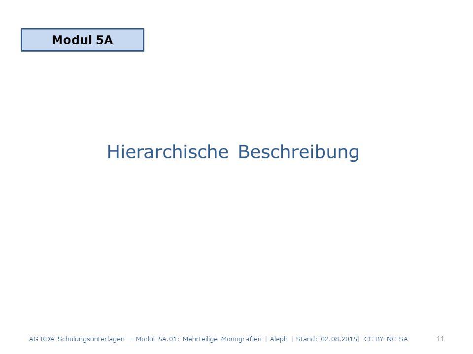 Hierarchische Beschreibung Modul 5A 11 AG RDA Schulungsunterlagen – Modul 5A.01: Mehrteilige Monografien | Aleph | Stand: 02.08.2015| CC BY-NC-SA