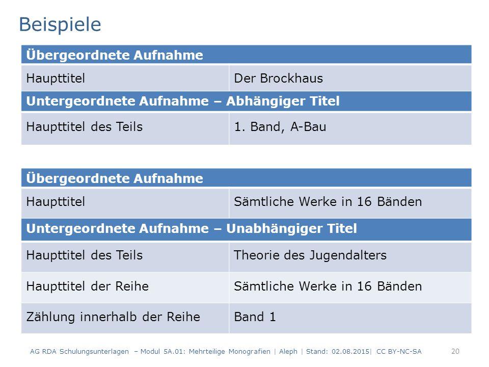 20 Übergeordnete Aufnahme HaupttitelDer Brockhaus Beispiele Untergeordnete Aufnahme – Abhängiger Titel Haupttitel des Teils1. Band, A-Bau Übergeordnet
