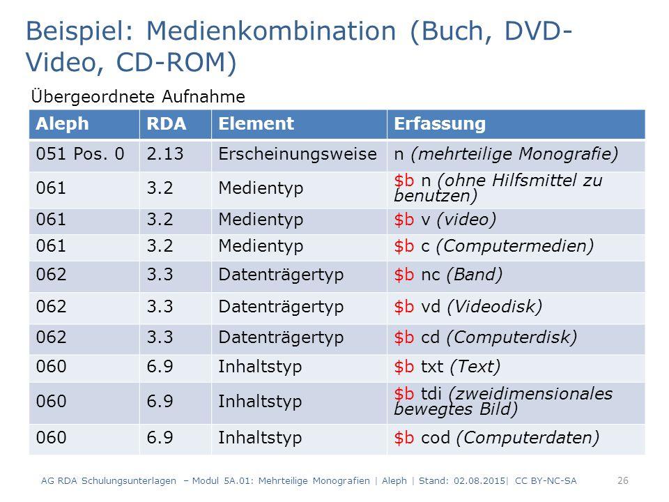 26 Beispiel: Medienkombination (Buch, DVD- Video, CD-ROM) Übergeordnete Aufnahme AlephRDAElementErfassung 051 Pos. 02.13Erscheinungsweisen (mehrteilig