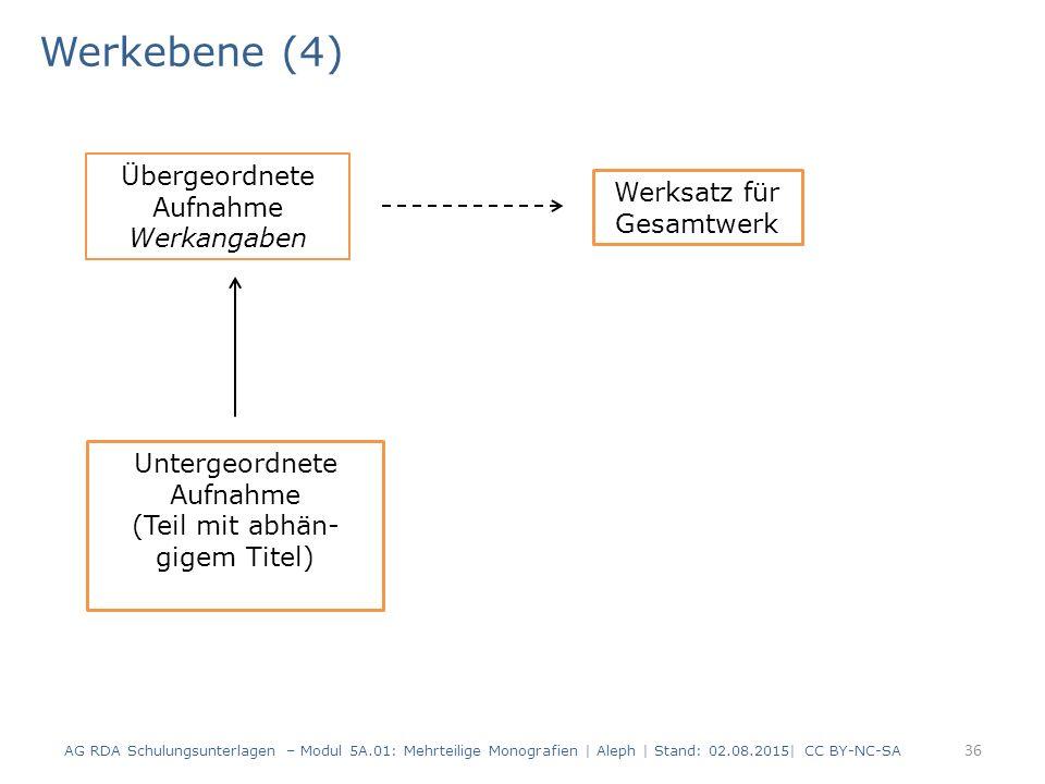 Werkebene (4) 36 Übergeordnete Aufnahme Werkangaben Werksatz für Gesamtwerk Untergeordnete Aufnahme (Teil mit abhän- gigem Titel) AG RDA Schulungsunte