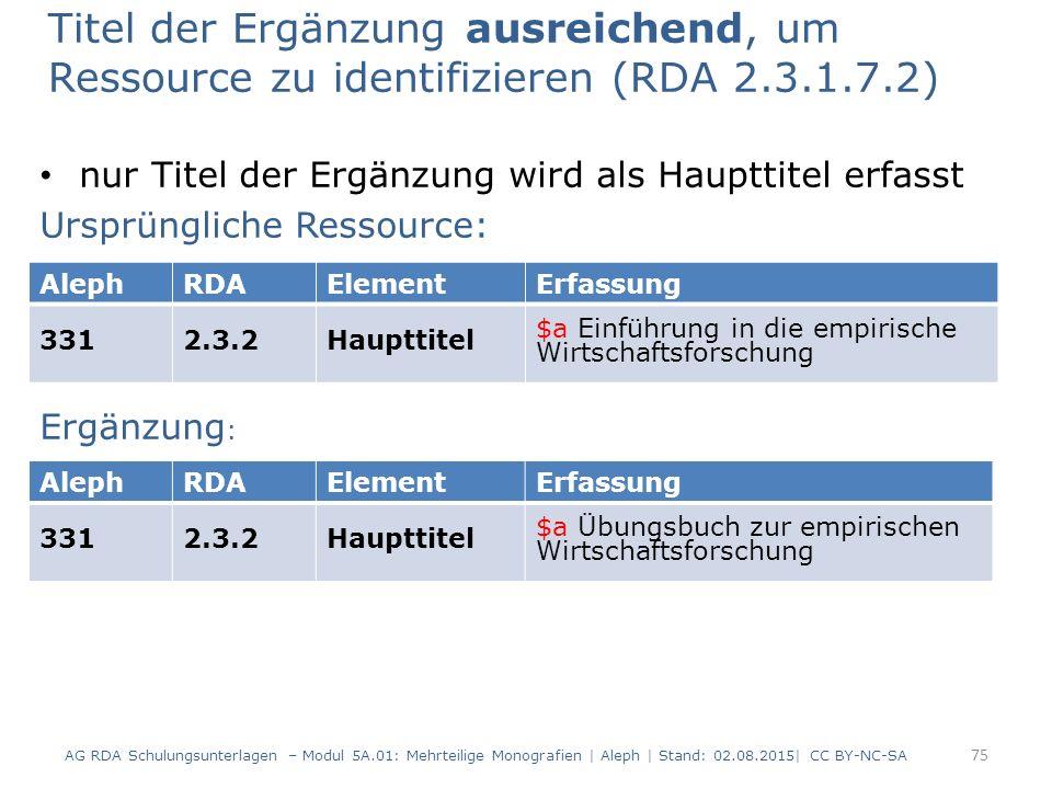 Titel der Ergänzung ausreichend, um Ressource zu identifizieren (RDA 2.3.1.7.2) nur Titel der Ergänzung wird als Haupttitel erfasst Ursprüngliche Ress