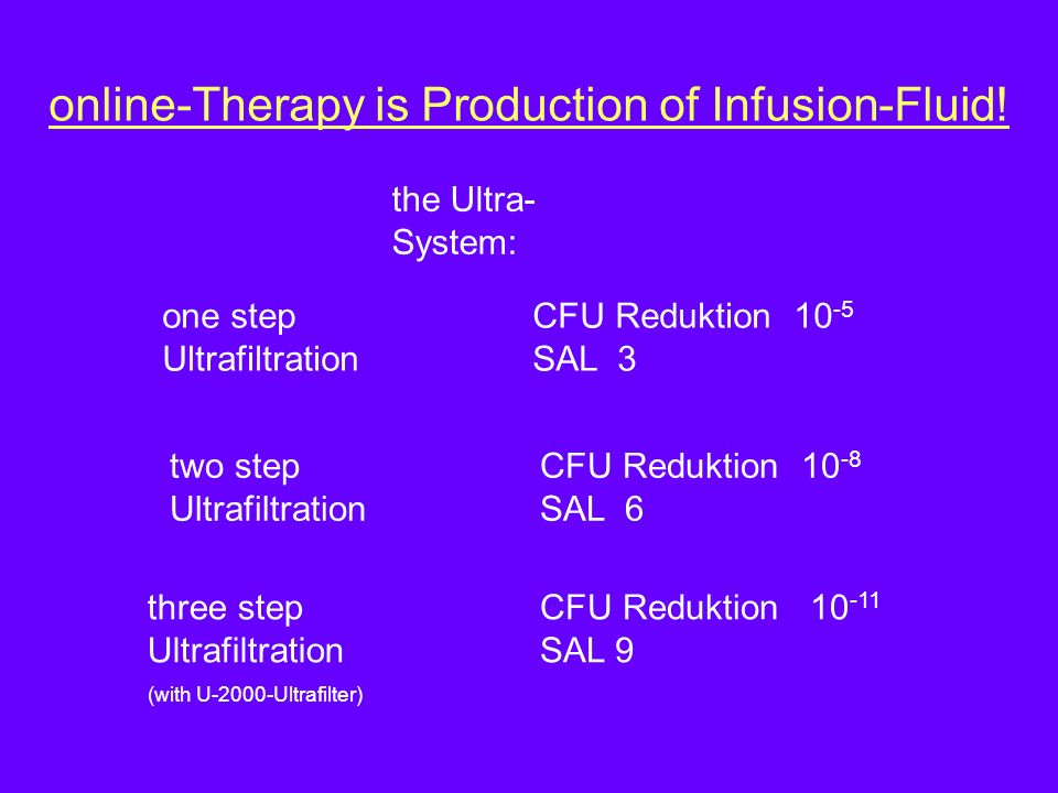 online-Therapy is Production of Infusion-Fluid! the Ultra- System: one step Ultrafiltration CFU Reduktion 10 -5 SAL 3 two step Ultrafiltration CFU Red