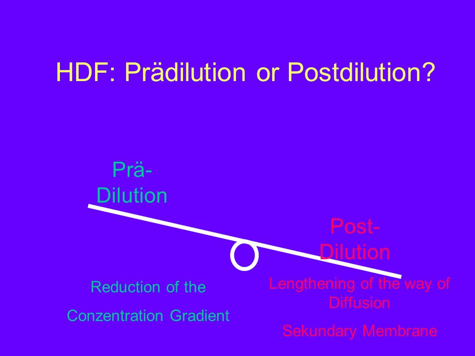 HDF: Prädilution or Postdilution.
