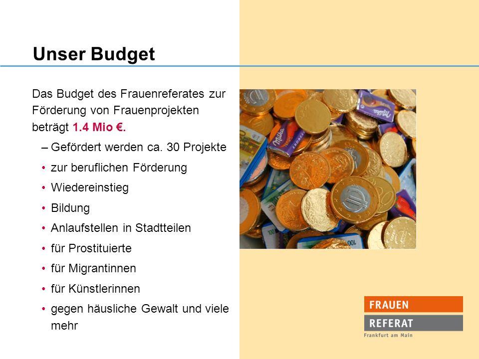Unser Budget Das Budget des Frauenreferates zur Förderung von Frauenprojekten beträgt 1.4 Mio €. –Gefördert werden ca. 30 Projekte zur beruflichen För
