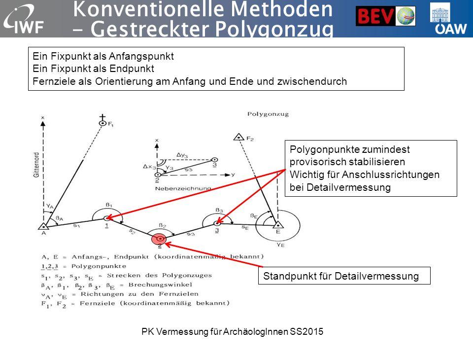 Konventionelle Methoden - Gestreckter Polygonzug Ein Fixpunkt als Anfangspunkt Ein Fixpunkt als Endpunkt Fernziele als Orientierung am Anfang und Ende und zwischendurch Standpunkt für Detailvermessung Polygonpunkte zumindest provisorisch stabilisieren Wichtig für Anschlussrichtungen bei Detailvermessung PK Vermessung für ArchäologInnen SS2015