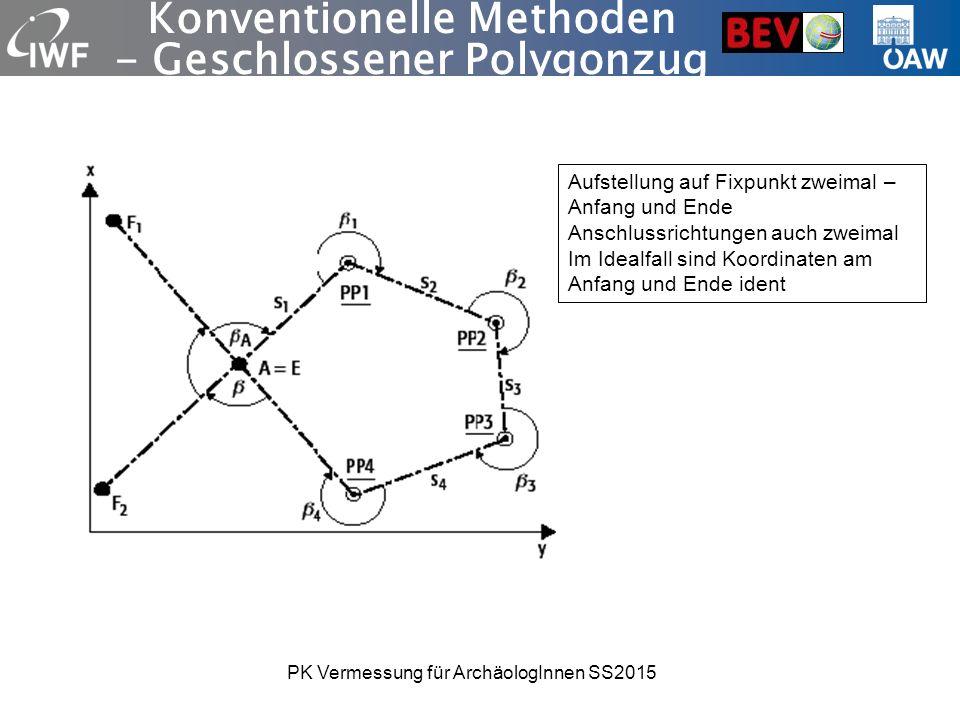 Konventionelle Methoden - Geschlossener Polygonzug Aufstellung auf Fixpunkt zweimal – Anfang und Ende Anschlussrichtungen auch zweimal Im Idealfall sind Koordinaten am Anfang und Ende ident PK Vermessung für ArchäologInnen SS2015