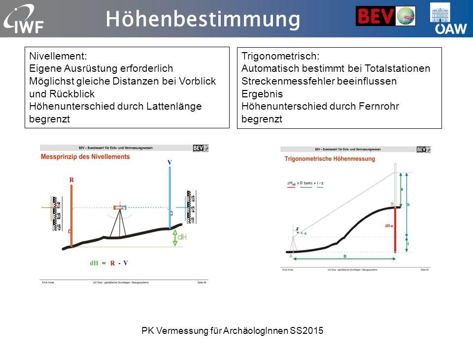 Höhenbestimmung Nivellement: Eigene Ausrüstung erforderlich Möglichst gleiche Distanzen bei Vorblick und Rückblick Höhenunterschied durch Lattenlänge begrenzt Trigonometrisch: Automatisch bestimmt bei Totalstationen Streckenmessfehler beeinflussen Ergebnis Höhenunterschied durch Fernrohr begrenzt PK Vermessung für ArchäologInnen SS2015
