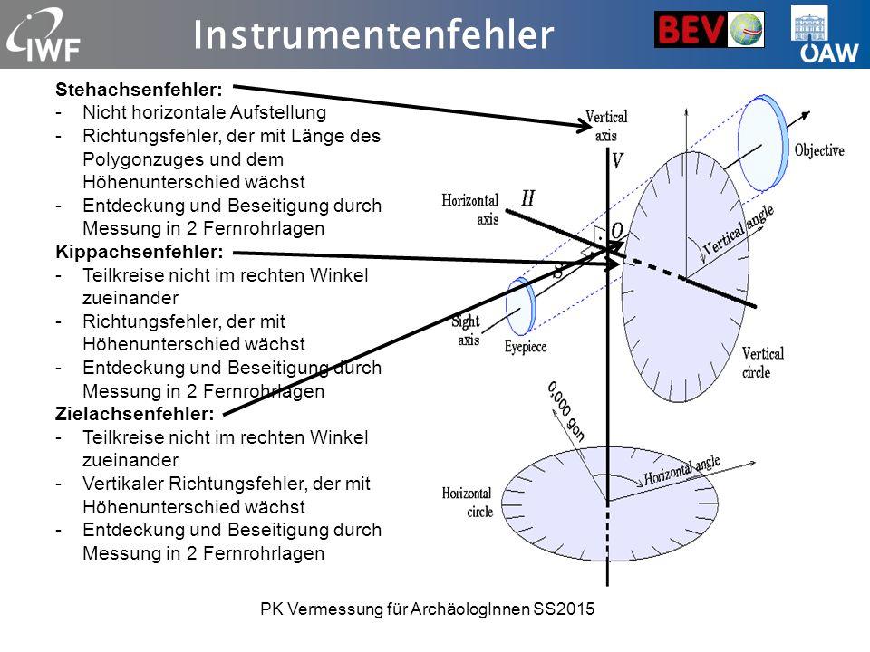 Instrumentenfehler Stehachsenfehler: -Nicht horizontale Aufstellung -Richtungsfehler, der mit Länge des Polygonzuges und dem Höhenunterschied wächst -Entdeckung und Beseitigung durch Messung in 2 Fernrohrlagen Kippachsenfehler: -Teilkreise nicht im rechten Winkel zueinander -Richtungsfehler, der mit Höhenunterschied wächst -Entdeckung und Beseitigung durch Messung in 2 Fernrohrlagen Zielachsenfehler: -Teilkreise nicht im rechten Winkel zueinander -Vertikaler Richtungsfehler, der mit Höhenunterschied wächst -Entdeckung und Beseitigung durch Messung in 2 Fernrohrlagen PK Vermessung für ArchäologInnen SS2015