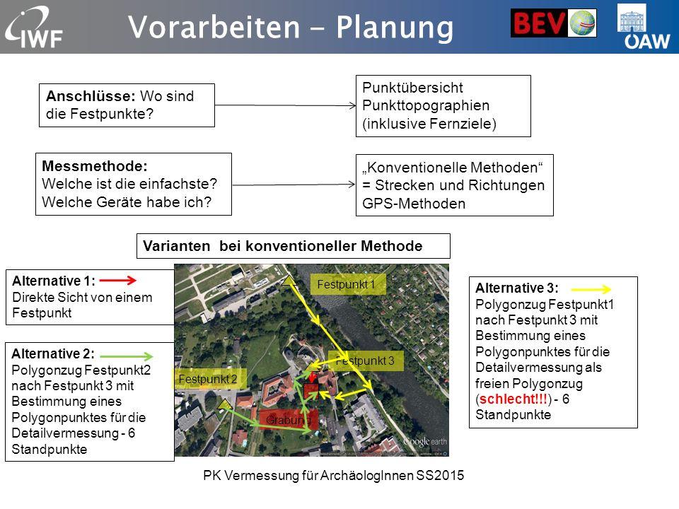 Vorarbeiten - Planung Anschlüsse: Wo sind die Festpunkte.