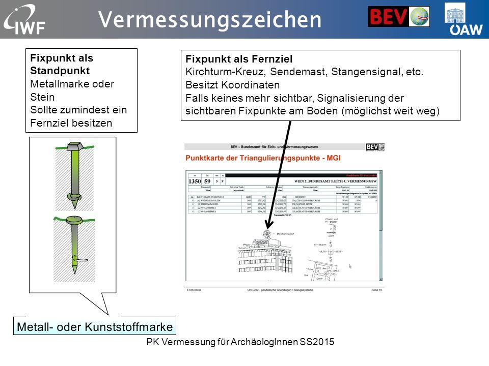 Vermessungszeichen Fixpunkt als Standpunkt Metallmarke oder Stein Sollte zumindest ein Fernziel besitzen Fixpunkt als Fernziel Kirchturm-Kreuz, Sendemast, Stangensignal, etc.