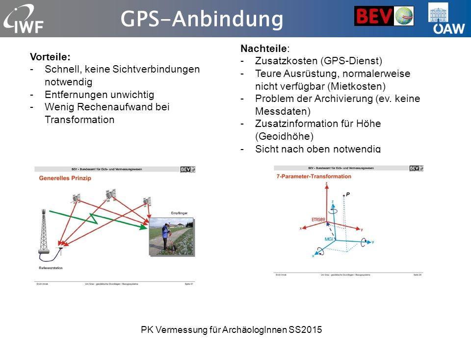 GPS-Anbindung Vorteile: -Schnell, keine Sichtverbindungen notwendig -Entfernungen unwichtig -Wenig Rechenaufwand bei Transformation Nachteile: -Zusatz