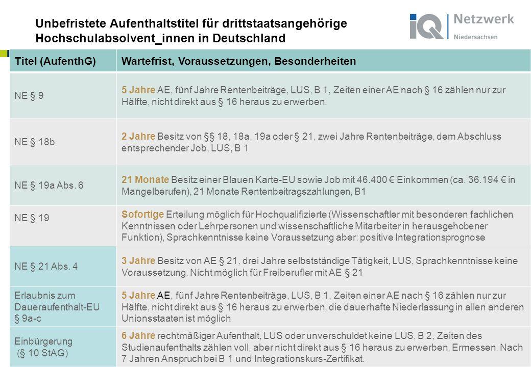 "www.netzwerk-iq.de I © 2011 Netzwerk ""Integration durch Qualifizierung (IQ) D."