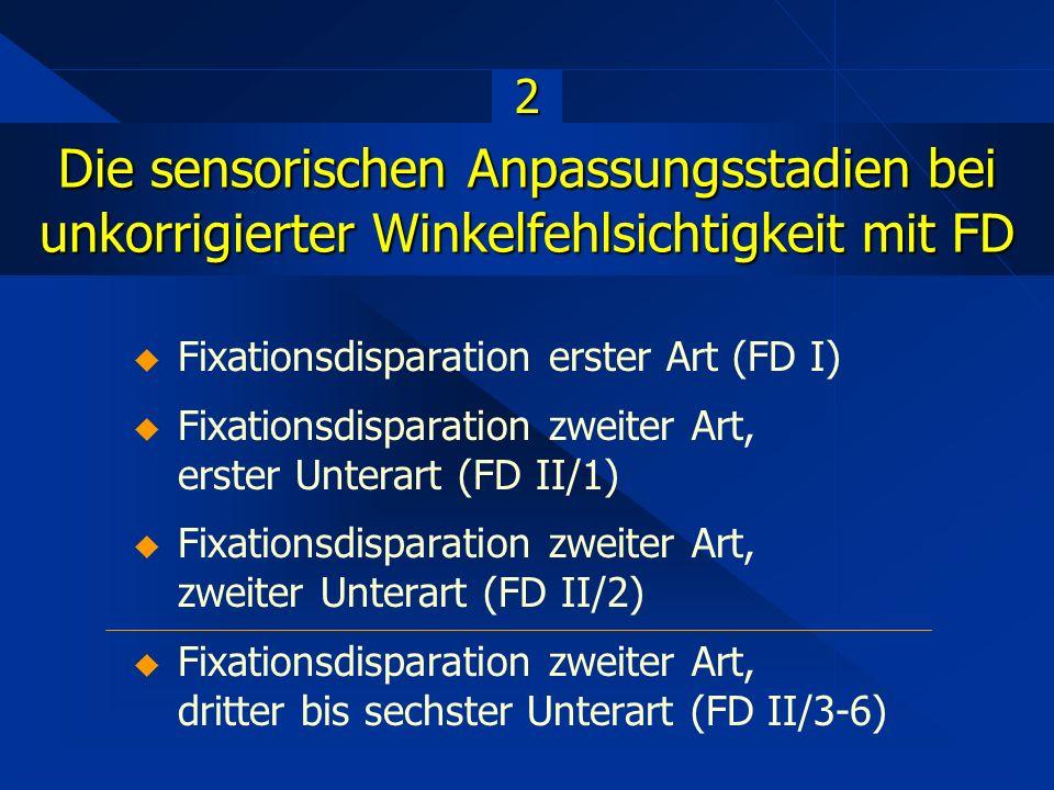  Fixationsdisparation erster Art (FD I)  Fixationsdisparation zweiter Art, erster Unterart (FD II/1)  Fixationsdisparation zweiter Art, zweiter Unterart (FD II/2)  Fixationsdisparation zweiter Art, dritter bis sechster Unterart (FD II/3-6) 2 Die sensorischen Anpassungsstadien bei unkorrigierter Winkelfehlsichtigkeit mit FD