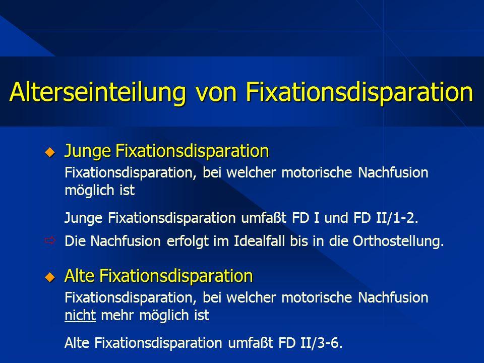  Junge Fixationsdisparation Fixationsdisparation, bei welcher motorische Nachfusion möglich ist  Alte Fixationsdisparation Fixationsdisparation, bei welcher motorische Nachfusion nicht mehr möglich ist Alterseinteilung von Fixationsdisparation Junge Fixationsdisparation umfaßt FD I und FD II/1-2.