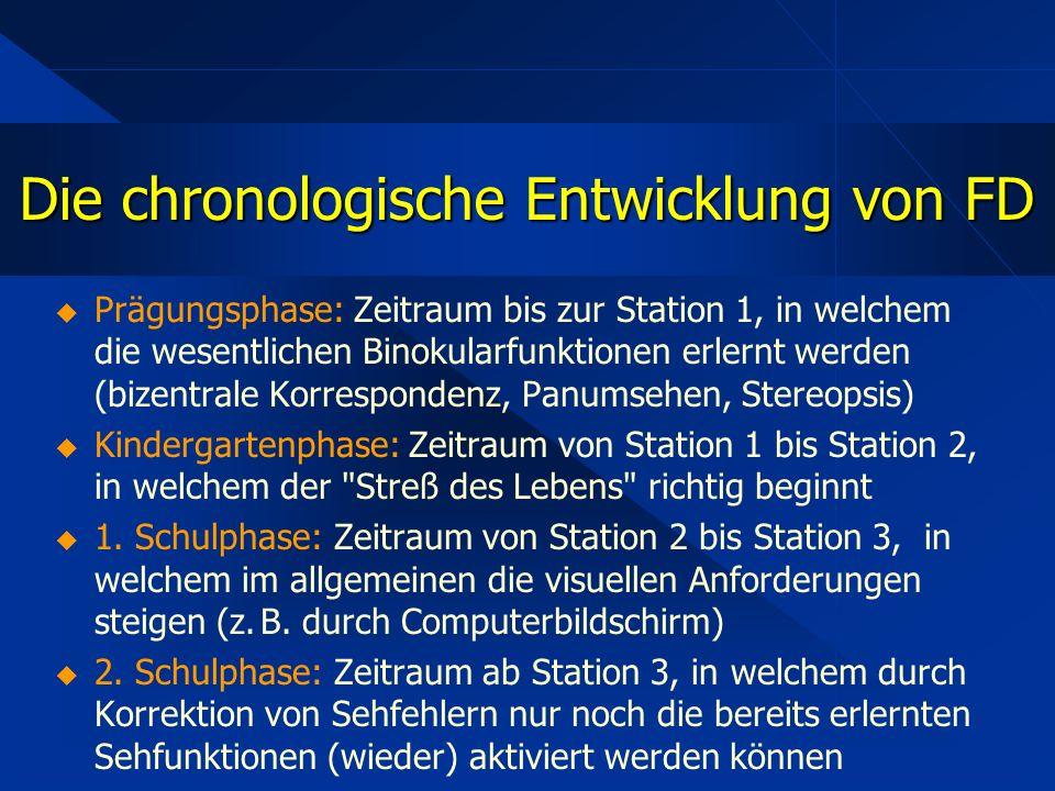  Prägungsphase: Zeitraum bis zur Station 1, in welchem die wesentlichen Binokularfunktionen erlernt werden (bizentrale Korrespondenz, Panumsehen, Ste