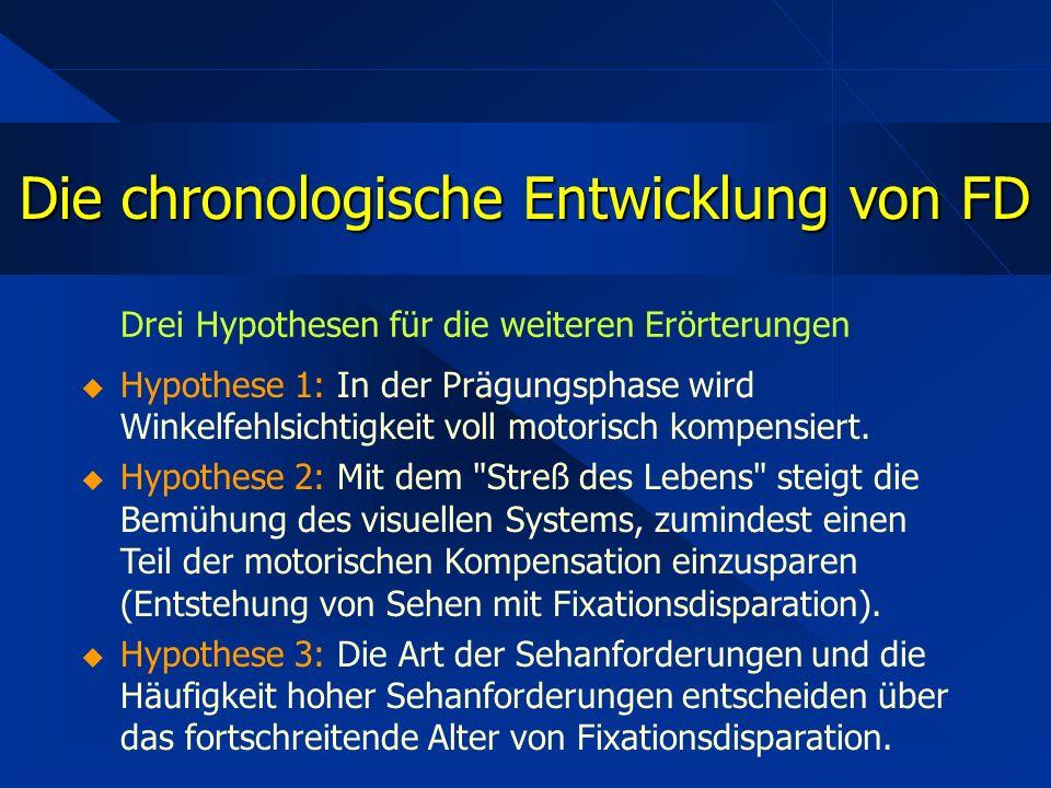 Drei Hypothesen für die weiteren Erörterungen Die chronologische Entwicklung von FD  Hypothese 1: In der Prägungsphase wird Winkelfehlsichtigkeit voll motorisch kompensiert.