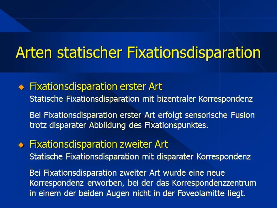 Die sensorischen Anpassungsstadien bei unkorrigierter Winkelfehlsichtigkeit mit FD  Fixationsdisparation erster Art (FD I)  Fixationsdisparation zweiter Art, erster Unterart (FD II/1)  Fixationsdisparation zweiter Art, zweiter Unterart (FD II/2)  Fixationsdisparation zweiter Art, dritter bis sechster Unterart (FD II/3-6) 2