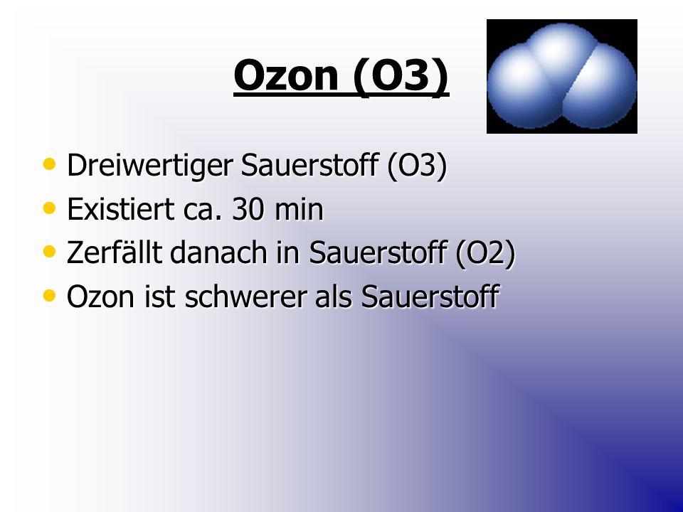 Ozon (O3) Dreiwertiger Sauerstoff (O3) Dreiwertiger Sauerstoff (O3) Existiert ca. 30 min Existiert ca. 30 min Zerfällt danach in Sauerstoff (O2) Zerfä