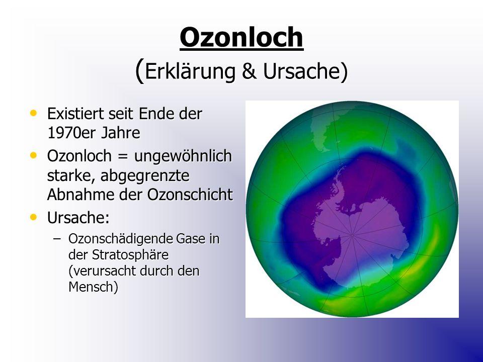 Ozonloch ( Erklärung & Ursache) Existiert seit Ende der 1970er Jahre Existiert seit Ende der 1970er Jahre Ozonloch = ungewöhnlich starke, abgegrenzte Abnahme der Ozonschicht Ozonloch = ungewöhnlich starke, abgegrenzte Abnahme der Ozonschicht Ursache: Ursache: –Ozonschädigende Gase in der Stratosphäre (verursacht durch den Mensch)