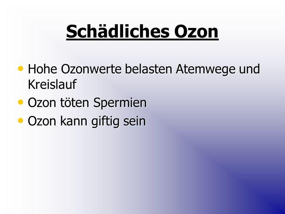 Schädliches Ozon Hohe Ozonwerte belasten Atemwege und Kreislauf Hohe Ozonwerte belasten Atemwege und Kreislauf Ozon töten Spermien Ozon töten Spermien Ozon kann giftig sein Ozon kann giftig sein