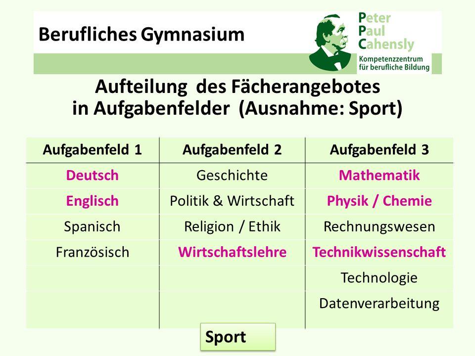 Aufteilung des Fächerangebotes in Aufgabenfelder (Ausnahme: Sport) Aufgabenfeld 1Aufgabenfeld 2Aufgabenfeld 3 DeutschGeschichteMathematik EnglischPoli