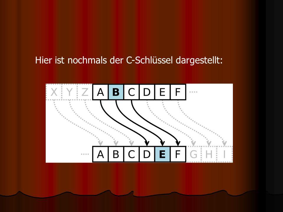 Löse diesen Satz mit der C-Verschlüsselung: LFK JHKH LQ GLH VFHXOH.
