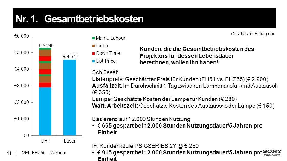 VPL-FHZ55 – Webinar 11 Geschätzter Betrag nur Schlüssel: Listenpreis: Geschätzter Preis für Kunden (FH31 vs.