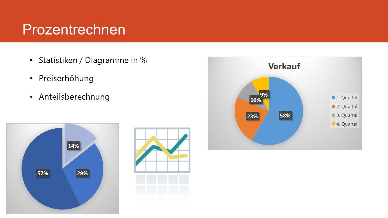 Prozentrechnen Statistiken / Diagramme in % Preiserhöhung Anteilsberechnung