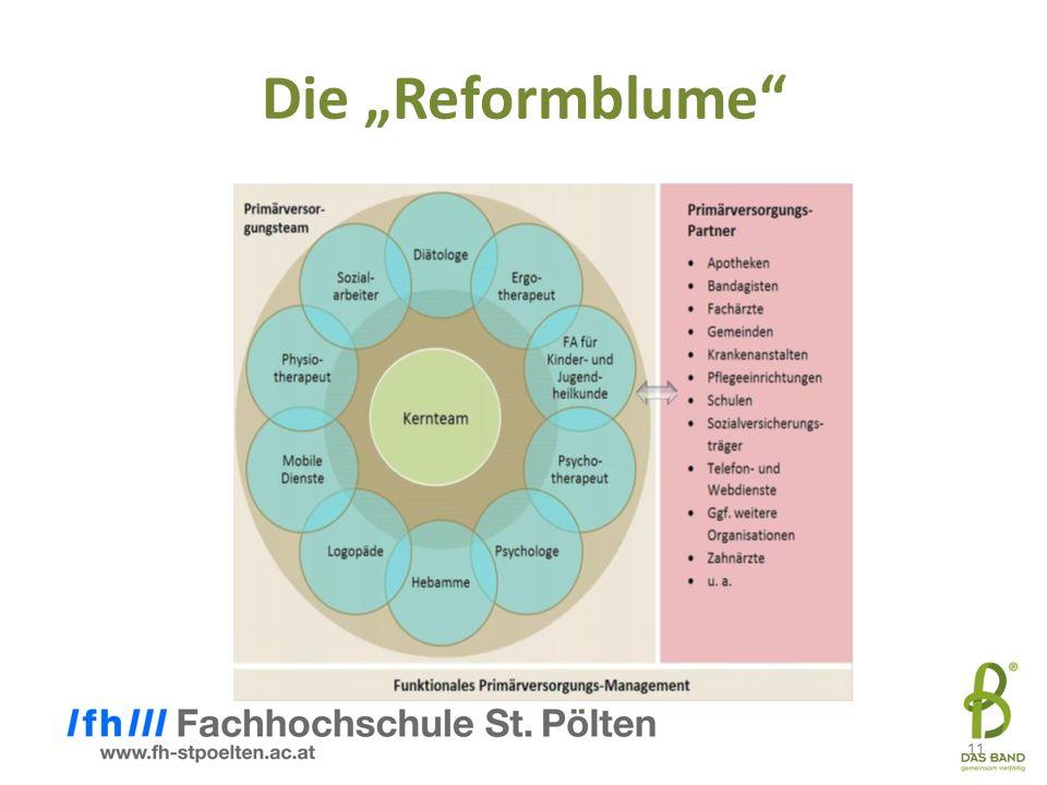 """11 Die """"Reformblume 11"""
