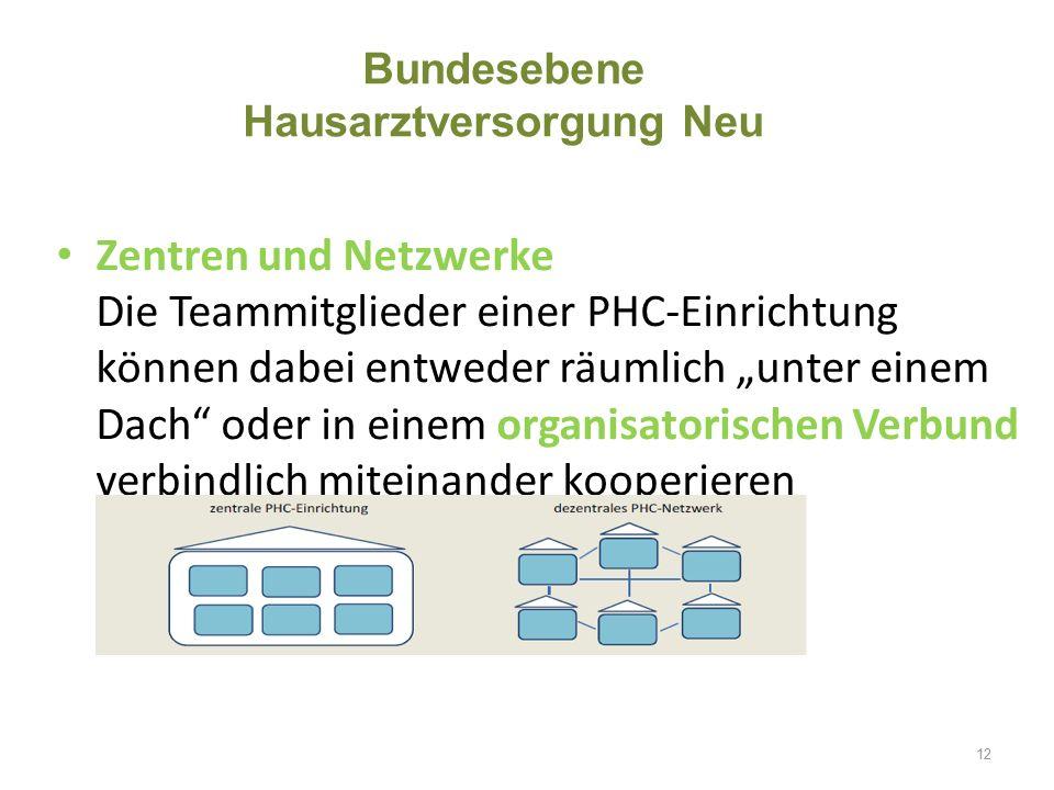 """12 Zentren und Netzwerke Die Teammitglieder einer PHC-Einrichtung können dabei entweder räumlich """"unter einem Dach oder in einem organisatorischen Verbund verbindlich miteinander kooperieren Bundesebene Hausarztversorgung Neu"""