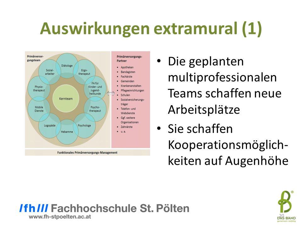 20 Auswirkungen extramural (1) Die geplanten multiprofessionalen Teams schaffen neue Arbeitsplätze Sie schaffen Kooperationsmöglich- keiten auf Augenhöhe 20