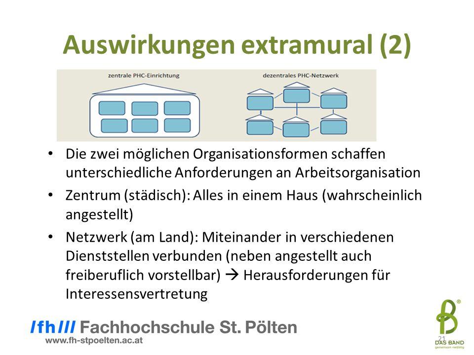 21 Auswirkungen extramural (2) Die zwei möglichen Organisationsformen schaffen unterschiedliche Anforderungen an Arbeitsorganisation Zentrum (städisch