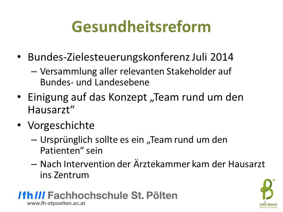 6 Gesundheitsreform Bundes-Zielesteuerungskonferenz Juli 2014 – Versammlung aller relevanten Stakeholder auf Bundes- und Landesebene Einigung auf das