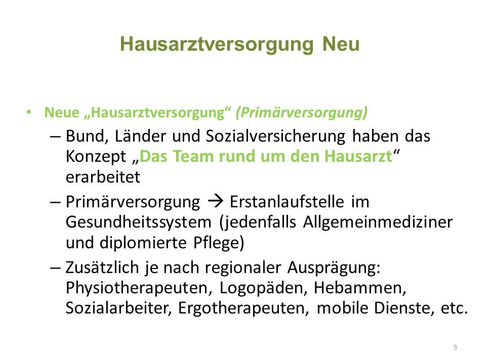"""9 Neue """"Hausarztversorgung"""" (Primärversorgung) – Bund, Länder und Sozialversicherung haben das Konzept """"Das Team rund um den Hausarzt"""" erarbeitet – Pr"""