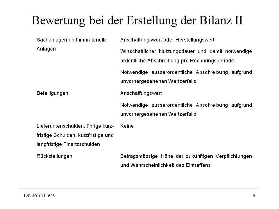 Dr. John Hess8 Bewertung bei der Erstellung der Bilanz II