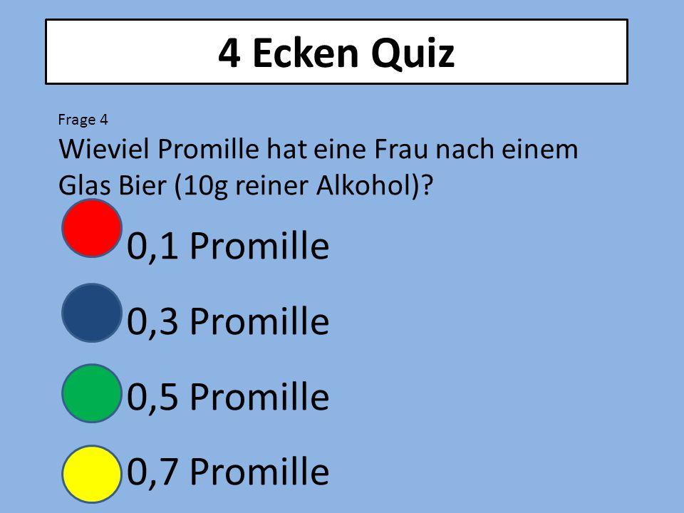 4 Ecken Quiz Frage 4 Wieviel Promille hat eine Frau nach einem Glas Bier (10g reiner Alkohol).