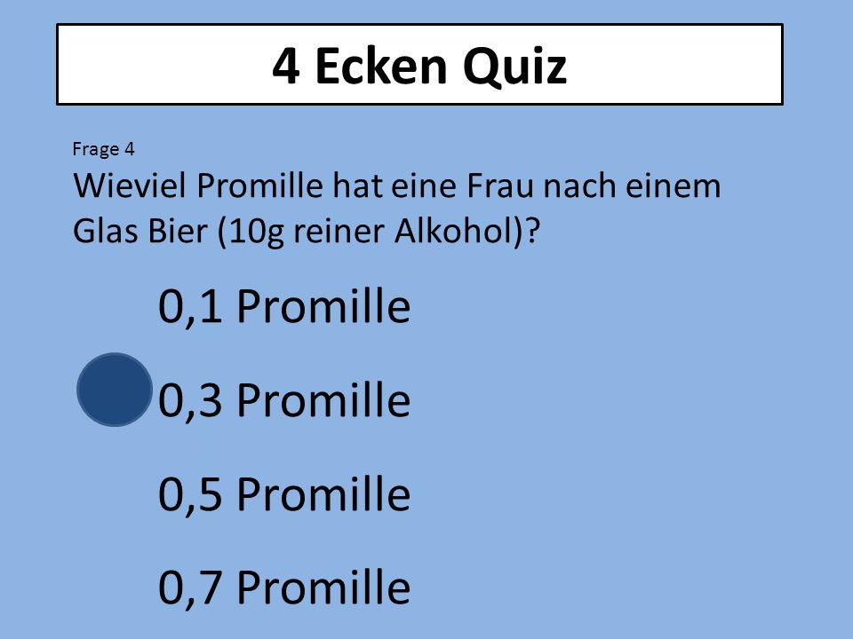 4 Ecken Quiz Frage 4 Wieviel Promille hat eine Frau nach einem Glas Bier (10g reiner Alkohol)? 0,1 Promille 0,3 Promille 0,5 Promille 0,7 Promille
