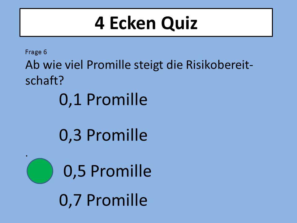 4 Ecken Quiz Frage 6 Ab wie viel Promille steigt die Risikobereit- schaft.