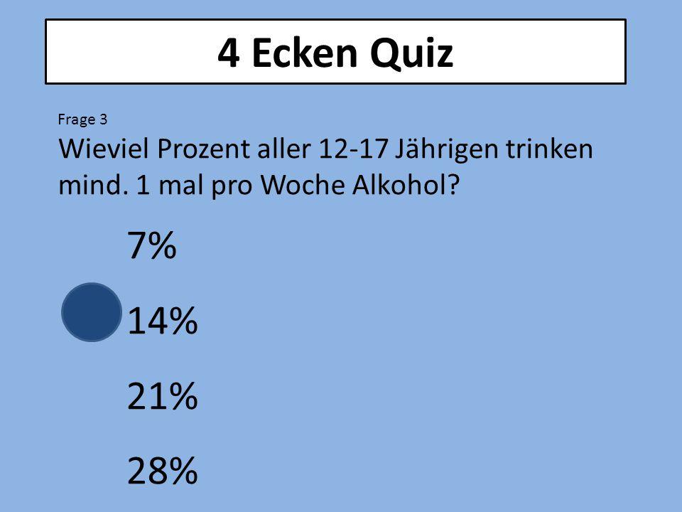 4 Ecken Quiz Frage 3 Wieviel Prozent aller 12-17 Jährigen trinken mind. 1 mal pro Woche Alkohol? 7% 14% 21% 28%