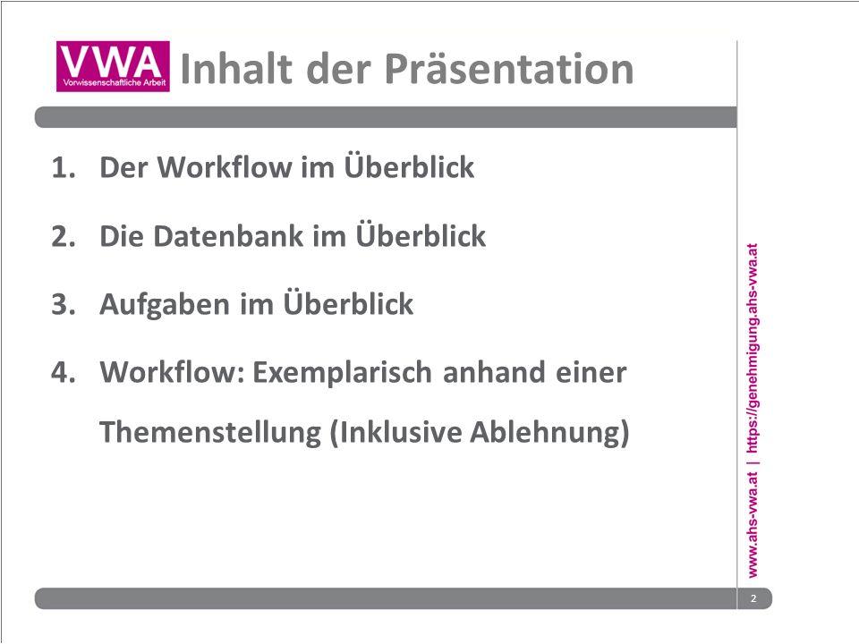 2 Inhalt der Präsentation 1.Der Workflow im Überblick 2.Die Datenbank im Überblick 3.Aufgaben im Überblick 4.Workflow: Exemplarisch anhand einer Themenstellung (Inklusive Ablehnung)