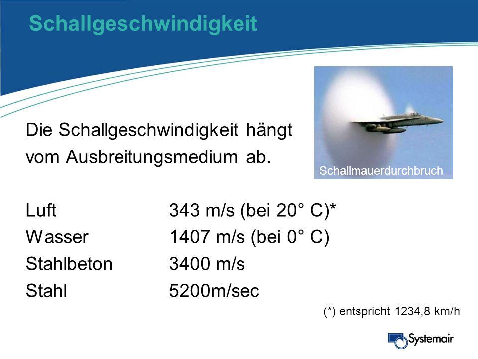 Schallgeschwindigkeit Die Schallgeschwindigkeit hängt vom Ausbreitungsmedium ab. Luft 343 m/s (bei 20° C)* Wasser 1407 m/s (bei 0° C) Stahlbeton 3400