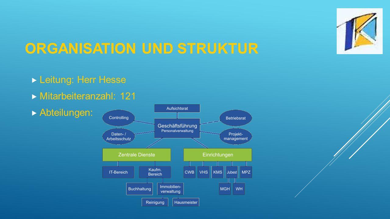 ORGANISATION UND STRUKTUR  Leitung: Herr Hesse  Mitarbeiteranzahl: 121  Abteilungen: