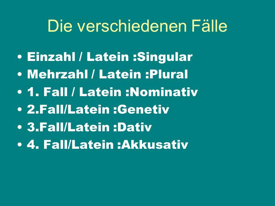 Die verschiedenen Fälle Einzahl / Latein :Singular Mehrzahl / Latein :Plural 1. Fall / Latein :Nominativ 2.Fall/Latein :Genetiv 3.Fall/Latein :Dativ 4